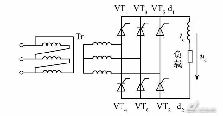 摘要:三相桥式全控整流电路在现代电力电子技术中具有很重要的作用和很广泛的应用。本文通过对三相桥式全控整流电路理论分析的基础上,结合全控整流电路理论基础,采用Matlab的仿真工具Simulink建立了基于Simulink的三相桥式全控整流电路的仿真模型,并对其带电阻负载时的工作情况进行了仿真分析与研究。通过仿真分析也验证了本文所设计建模型的正确性。 关键词:全控整流电路;Simulink仿真;建模;电力电子 中途分类号:TP 9 文献标识码:B 0 前言 电力电子技术在电力系统中有着非常广泛的应用。据估计