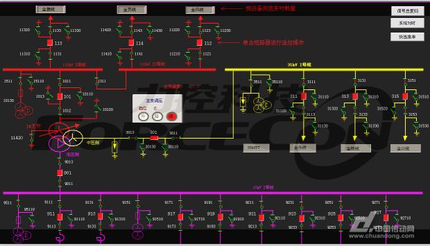 系统可实现全厂电气主接线图