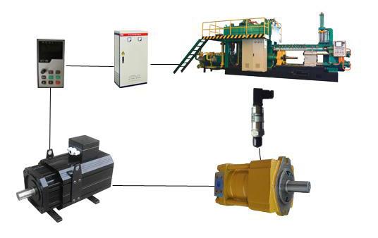 伺服控制器+伺服电机+油泵+电流压力反馈