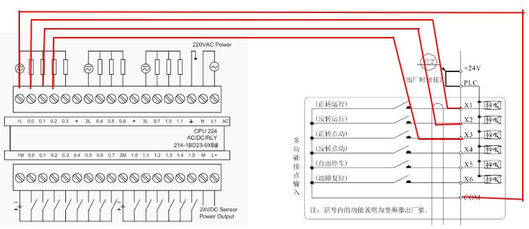 亿维变频器端子控制设置与接线