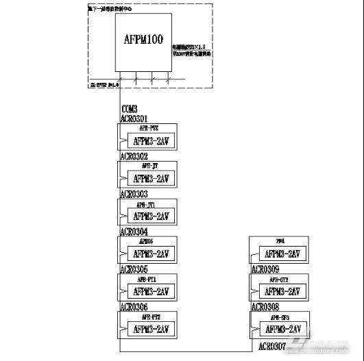 主要为afpm100系列消防设备电源监控探测器