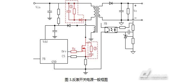 典型的控制电路如图3所示;从mosfet的损耗分析还可以知道:与开通损耗