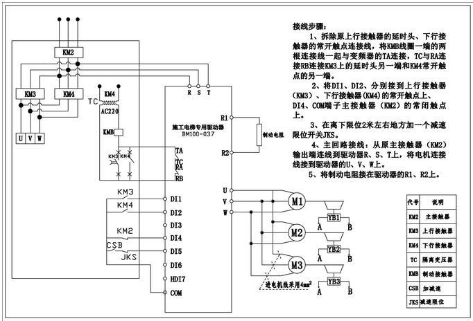 技术特点: 安装简单,在不改变原有工频电箱的情况下,只需要加装驱动器、电阻箱就能完成改造工作。 不更换操作台,利用原有的操作台同样能做到低、高速自如转换,提高工作效率。 性价比高。相比其他变频器价格便宜,性能相当。 针对升降机运行中的机械特性,出厂时经过震动实验台进行整机抗震测试。 专用逻辑抱闸时序控制 保证 升降机的安全性、可靠性。 内置制动单元具有电阻短路保护功能。 频繁点动操作时,具有零位死区补偿功能,无震动及下滑现象。能适用于蜗轮蜗杆减速机、齿轮减速机等任何传动机构的施工升降机。 无
