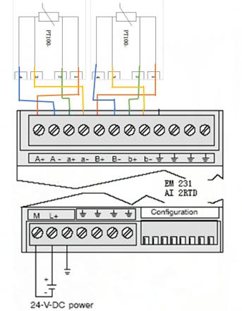 """工程师在初次使用EM231 RTD温度模块的时候,经常会遇到这样一个问题:模块上电之后,其上面的SF灯就会闪烁,输入也没有接线,那么就产生这样一个疑问,是不是模块坏了?其实不然,首先我们要知道这个""""SF""""灯是用来检测什么的,这个SF LED灯其实是用于识别连接输入上的""""连线断开"""",如果模块有输入未连接,那么这个SF灯闪烁就显示为""""连线断开"""",并在CPU信息中显示模块状态为""""范围超出错误""""。 如果RTD模块上面的"""