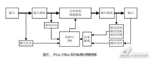电路 电路图 电子 户型 户型图 平面图 原理图 514_204