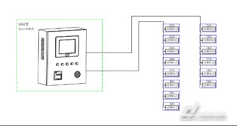 图1电气火灾监控系统拓扑图
