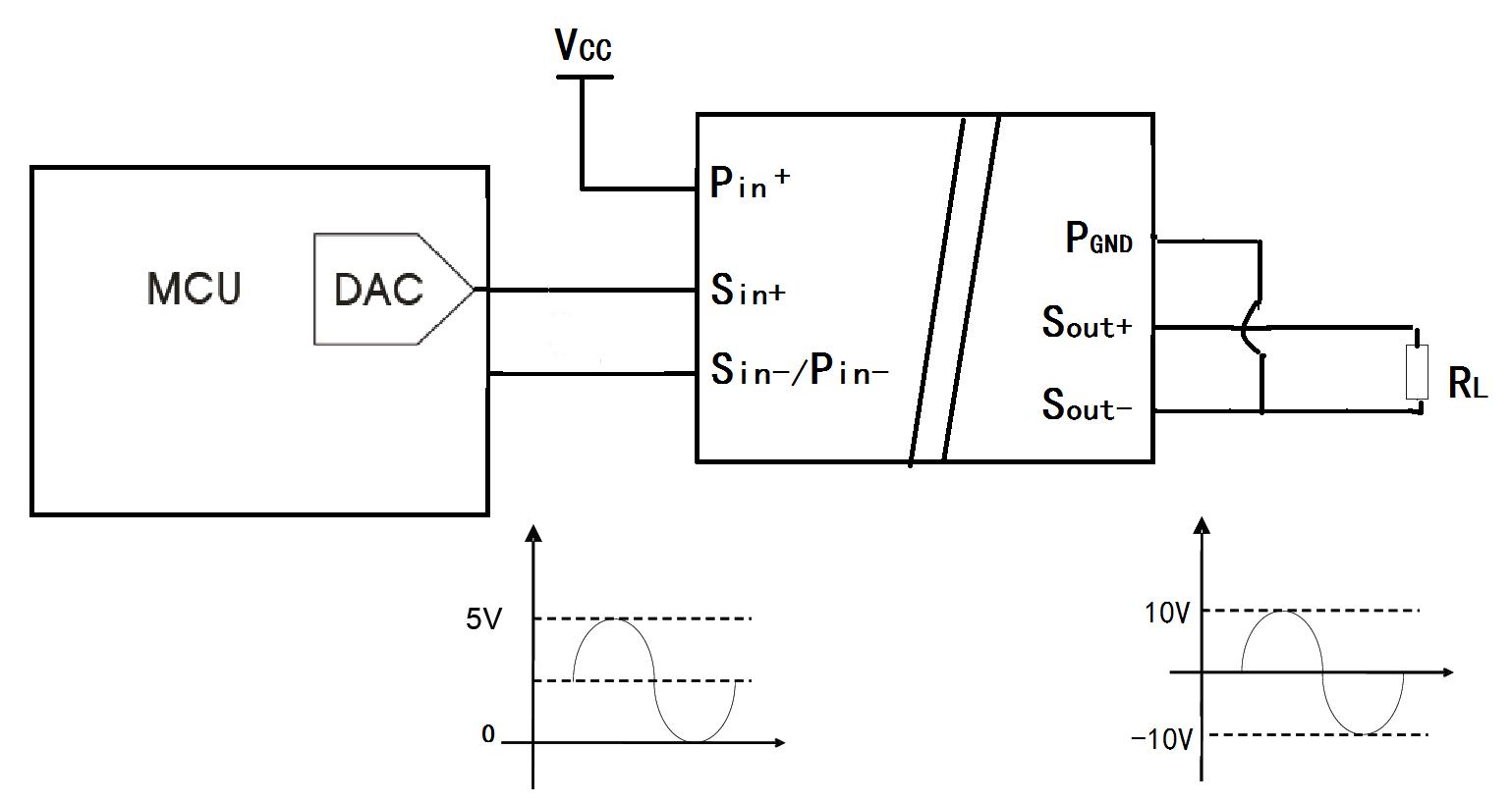 有源高精度单电源输入