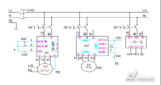 软件编程   我们选择的plc为西门子xp224cn,编码器采样选择a/b相正交