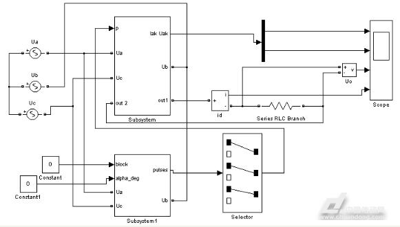 图4三相桥式全控整流电路的仿真模型