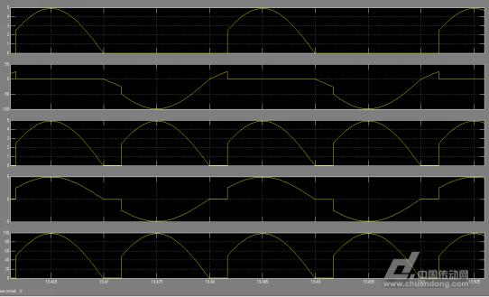 matlab在三相全控整流电路中的应用