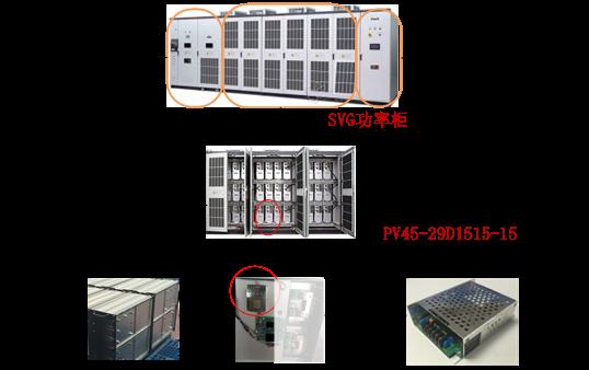 一、引 言 静止无功发生器,简称为SVG,又称高压动态无功补偿发生装置,或静止同步补偿器。是指由自换相的电力半导体桥式变流器来进行动态无功补偿的装置。 二、高压SVG的应用及基本结构 2.1 高压SVG的应用 高压SVG(主要指针对6KV/10KV/35KV的电网)的市场前景非常广阔,如图1、图2所示,大到光伏电站、风力发电站、轨道交通、钻井平台上成为标配,小到工厂用的轧机、提升机、电弧炉等。  图1、35KV电网SVG应用图  图2、10KV电网SVG应用图 电力系统中,无功负载不仅增加了电网的有功损耗