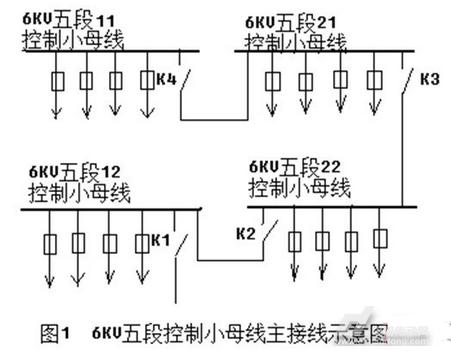 智能电网:交流串入直流回路故障原因的分析与处理