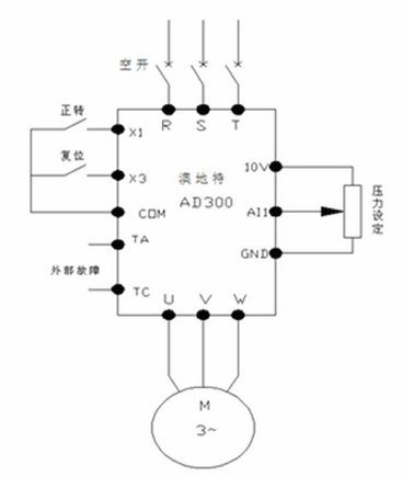 直接送入变频器模拟电压输入口,设定给定压力值,pid参数值,变频器内置