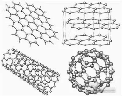 人们对二维结构的晶体了解不多