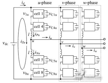 新型油气压缩机用高压m2c变频器(1)