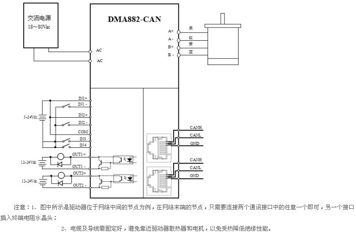 雷赛dma882-can步进电机驱动器