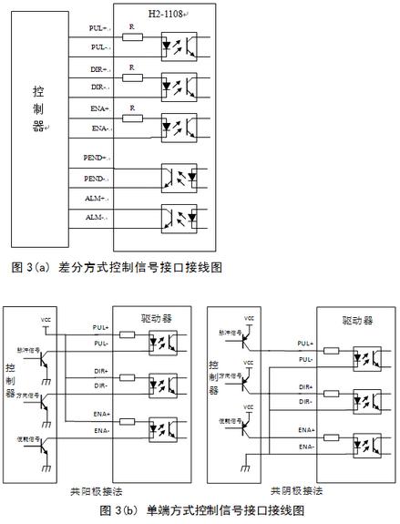 雷赛电机接线图