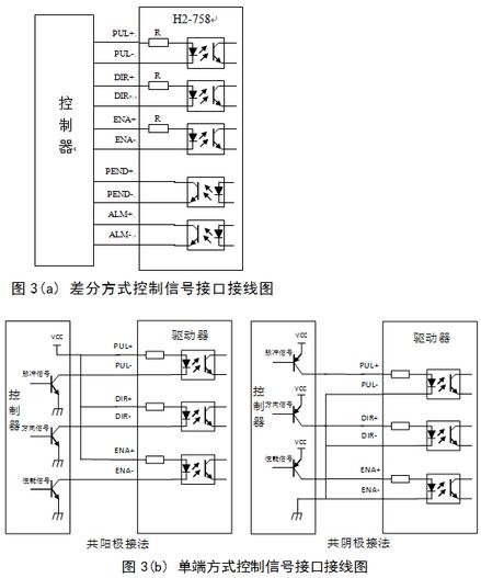 雷赛db810a接线图
