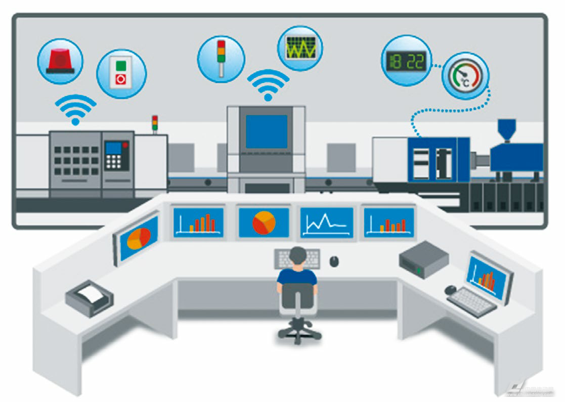 研华科技创立于1983年,是全球物联网与智能制造产业的领导厂商,为客户提供全方面的软硬件、系统整合解决方案及专业设计制造服务,以先进的信息系统保障全球高效运营。各事业群专注于自动化、嵌入式电脑及智能服务三大市场,致力成为智能制造及工业物联网领域中最具关键影响力的领导企业。 倡导设备智能化发展方向 工业自动化市场对控制器解决方案提出的需求日新月异,随着自动化市场的典范转移:自动化市场从传统金字塔架构逐渐转变为工业物联网架构,传统控制器的数据需要向上逐层上传至MES&ERP,现有的多层递阶架构及按功能