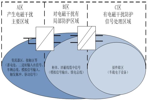 金升阳dcdc隔离电源在车载轨道中的应用与选型指南