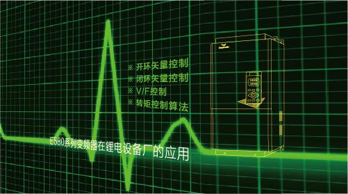 四方电气e580变频器为心脏病患者带来福音