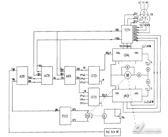基于西门子plc的机器人伺服控制系统设计
