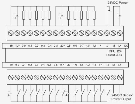 晶体管输出; • 采用flash技术的超长时间掉电保持,无需电池支持
