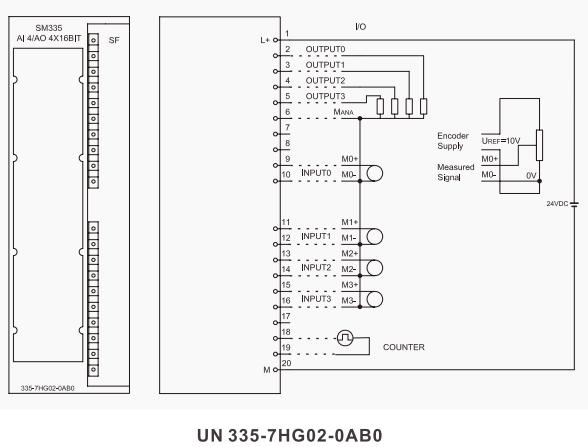 10 v/25 ma; 1个计数器输入 (24 v/500 hz); 用于连接模拟量传感器和