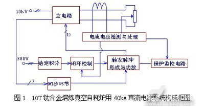 ct1—ct5为进行690v侧交流电流取样的电流互感器,其作用表现在一