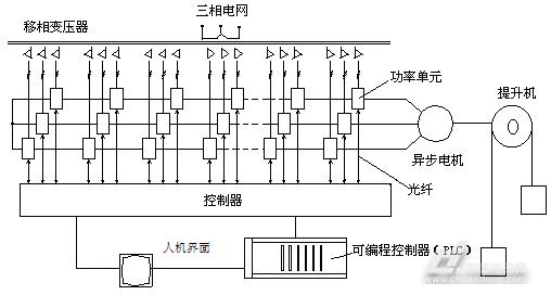 中国传动网 技术文章 典型应用    jd-bp38-t系列提升机高压变频器