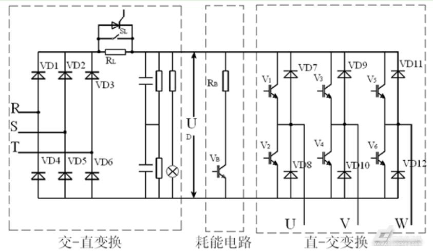 变频器谐波是指变频器的整流电路一般采用三相桥式整流电路,当变频器