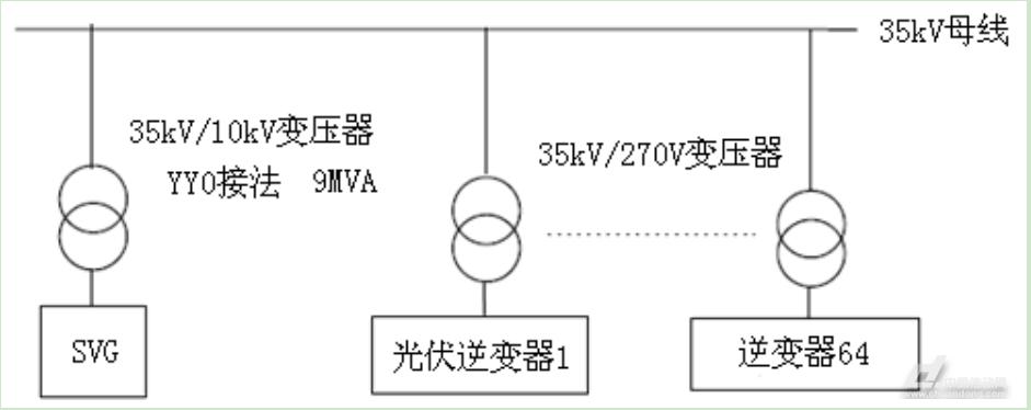 35kv光伏并网电路图