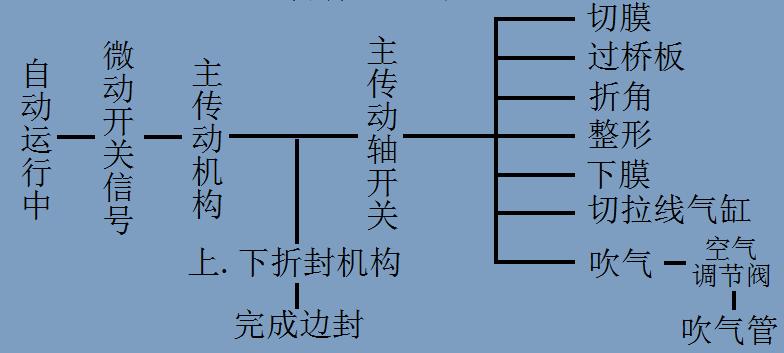 电路 电路图 电子 原理图 784_353