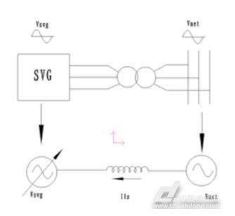 在交流电路中,电压和电流的相位有三种情况,当负载是纯电阻特性时