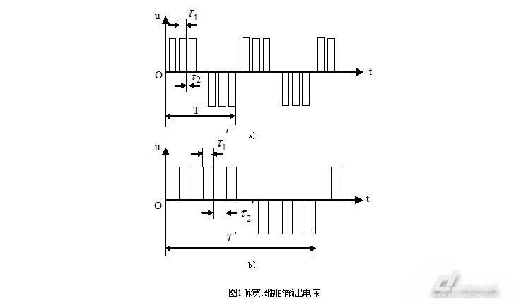 SPWM(SinusoidalPWM)法是一种比较成熟的,目前使用较广泛的PWM法。前面提到的采样控制理论中的一个重要结论:冲量相等而形状不同的窄脉冲加在具有惯性的环节上时,其效果基本相同。SPWM法就是以该结论为理论基础,用脉冲宽度按正弦规律变化而和正弦波等效的PWM波形即SPWM波形控制逆变电路中开关器件的通断,使其输出的脉冲电压的面积与所希望输出的正弦波在相应区间内的面积相等,通过改变调制波的频率和幅值则可调节逆变电路输出电压的频率和幅值。  spwm变频调速原理  SPWM变频调速的工作原理: