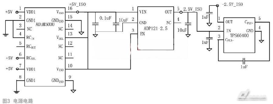 在上述的电流检测电路中ad7403需要 5v的隔离电源和非隔离电源,ad