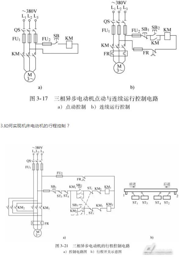 如何实现电动机点动与连续运行控制?