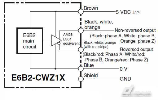 谈谈增量型编码器的信号电路输出方式