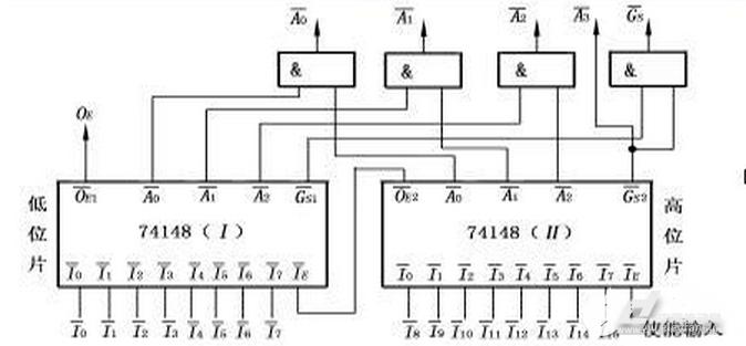 3.74ls148的八路抢答器电路