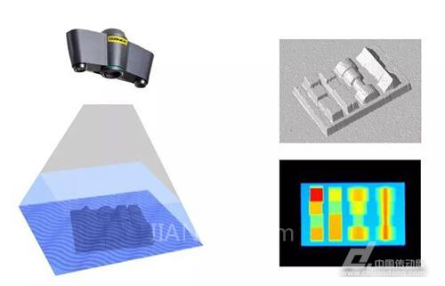 关于es-a5000系列 工作原理   es-a5000系列利用双目成像和结构光