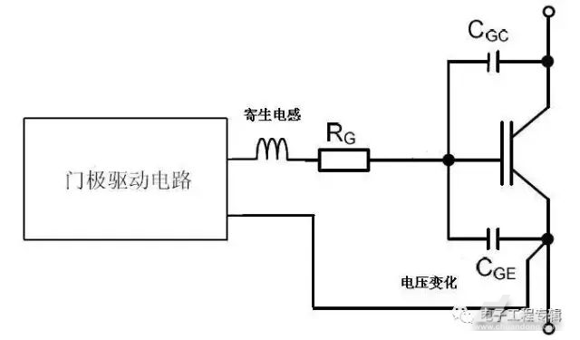 控制板与栅极驱动电路需要防止功率电路和控制电路之间的电感耦合.