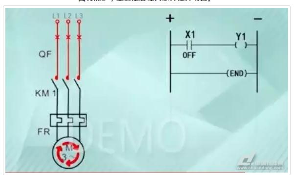 三菱PLC模拟量模块实际应用详解