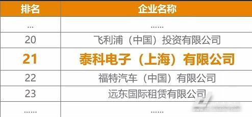 苏州外资企业黄页_上海外资企业名单?_外资企业上海商业经济上海