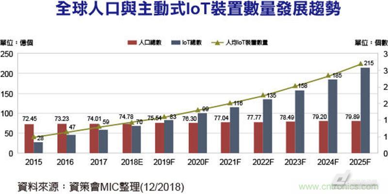 2019年全国总人口数_2019年广西地区职位分析 占全国招录人数的2.6