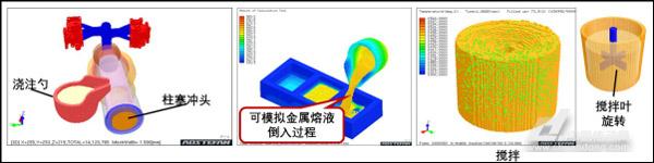 日立,铸造模拟系统